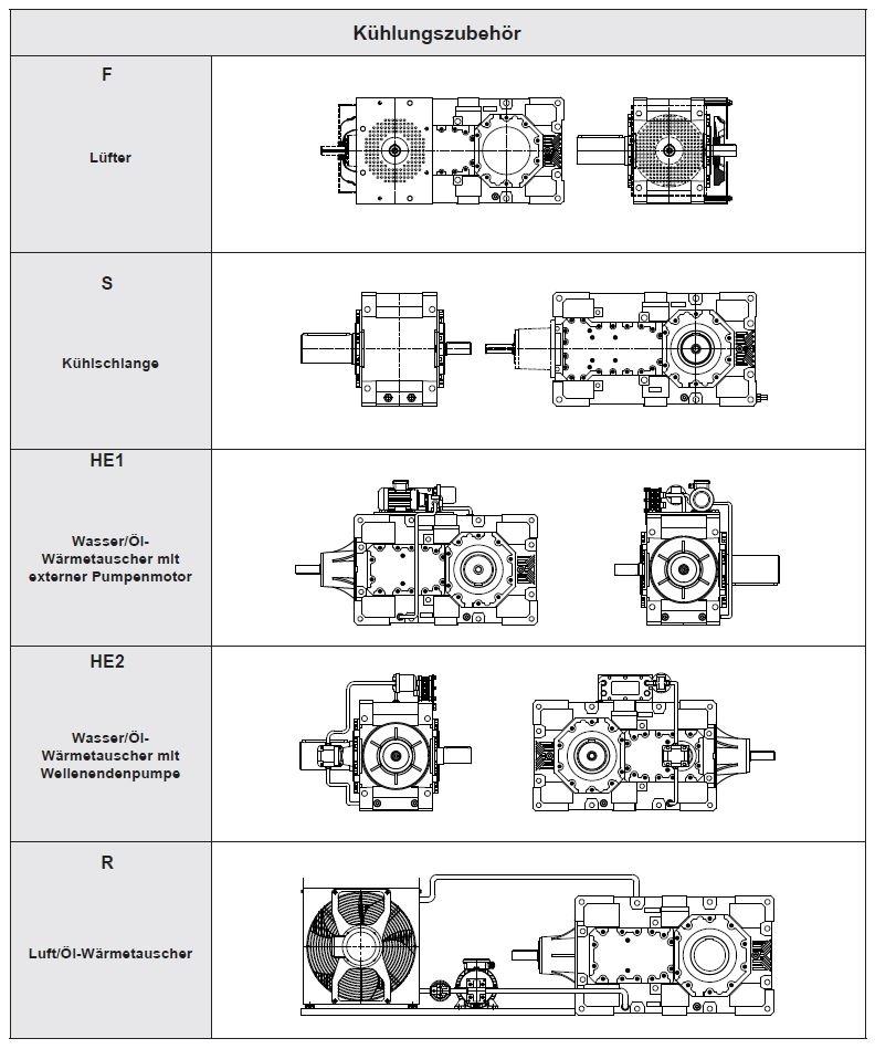 Horizontal-Stirnradgetriebemotoren-Helical-Gear