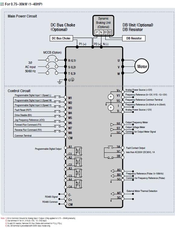 Anschlussplan für LS-iP5A Frequenzumrichter